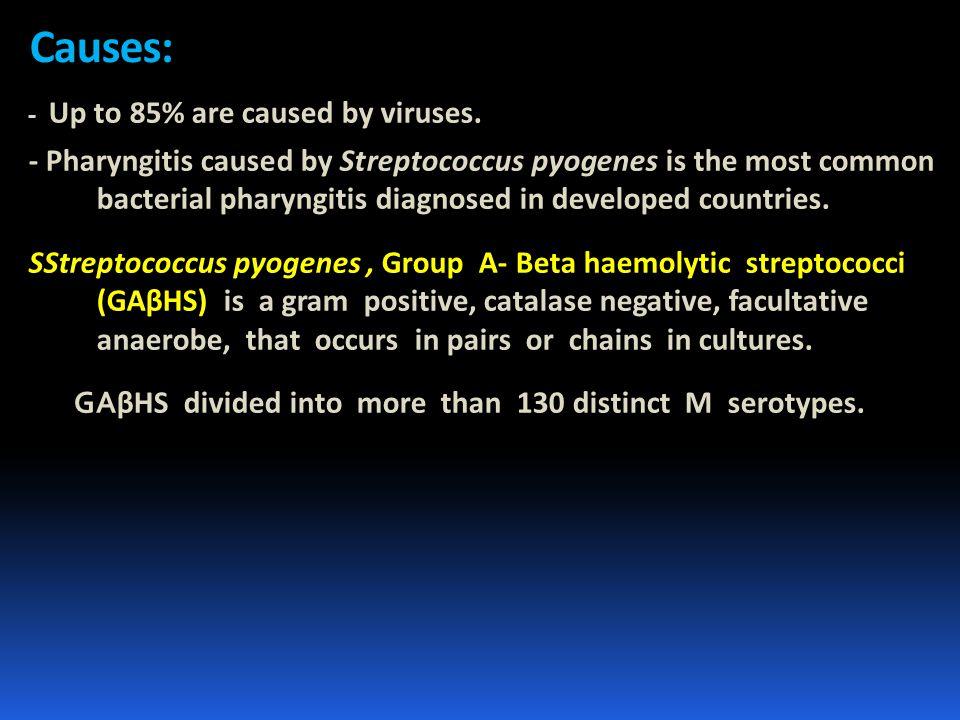 GA βHS represent one of the most impressive human pathogens, it cause a wide array of serious infections including:  Pharyngitis  Respiratory infection  Skin infection (impetigo, erysipelas)  Endocarditis  Meningitis  Puerperal sepsis  Arthritis  Scarlet fever