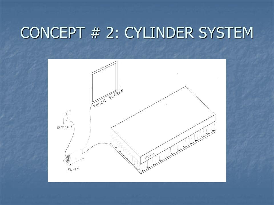 CONCEPT # 2: CYLINDER SYSTEM