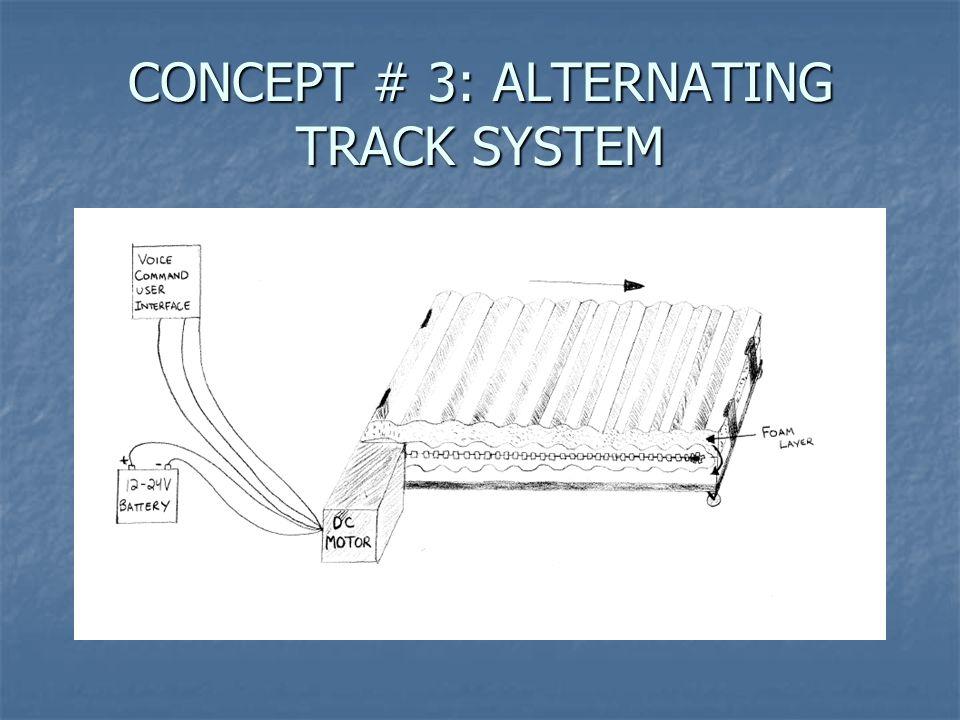 CONCEPT # 3: ALTERNATING TRACK SYSTEM