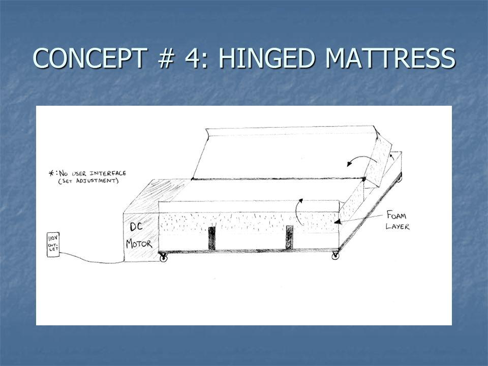 CONCEPT # 4: HINGED MATTRESS