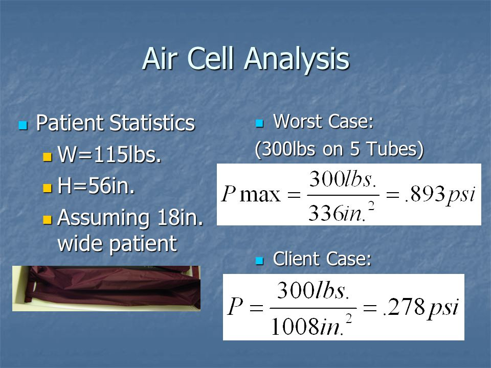 Air Cell Analysis Patient Statistics Patient Statistics W=115lbs.