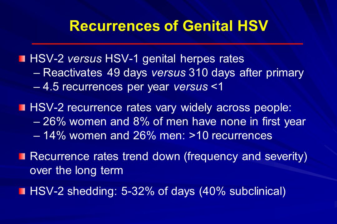 Recurrences of Genital HSV HSV-2 versus HSV-1 genital herpes rates – –Reactivates 49 days versus 310 days after primary – –4.5 recurrences per year versus <1 HSV-2 recurrence rates vary widely across people: – –26% women and 8% of men have none in first year – –14% women and 26% men: >10 recurrences Recurrence rates trend down (frequency and severity) over the long term HSV-2 shedding: 5-32% of days (40% subclinical)