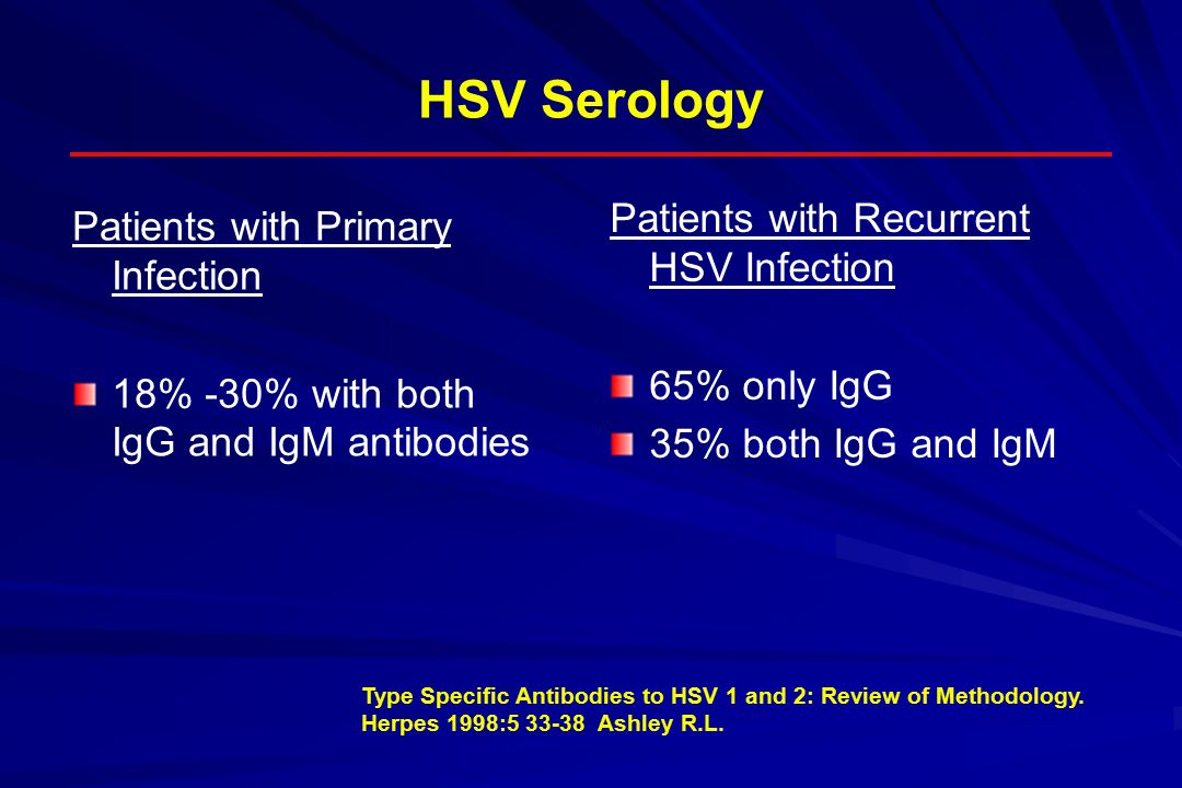 HSV Serology Patients with Recurrent HSV Infection 65% only IgG 35% both IgG and IgM Patients with Primary Infection 18% -30% with both IgG and IgM antibodies Type Specific Antibodies to HSV 1 and 2: Review of Methodology.