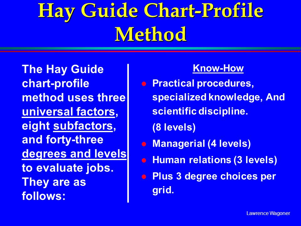 Lawrence Wagoner Hay Guide Chart-Profile Method The Hay Guide chart-profile method uses three universal factors, eight subfactors, and forty-three deg