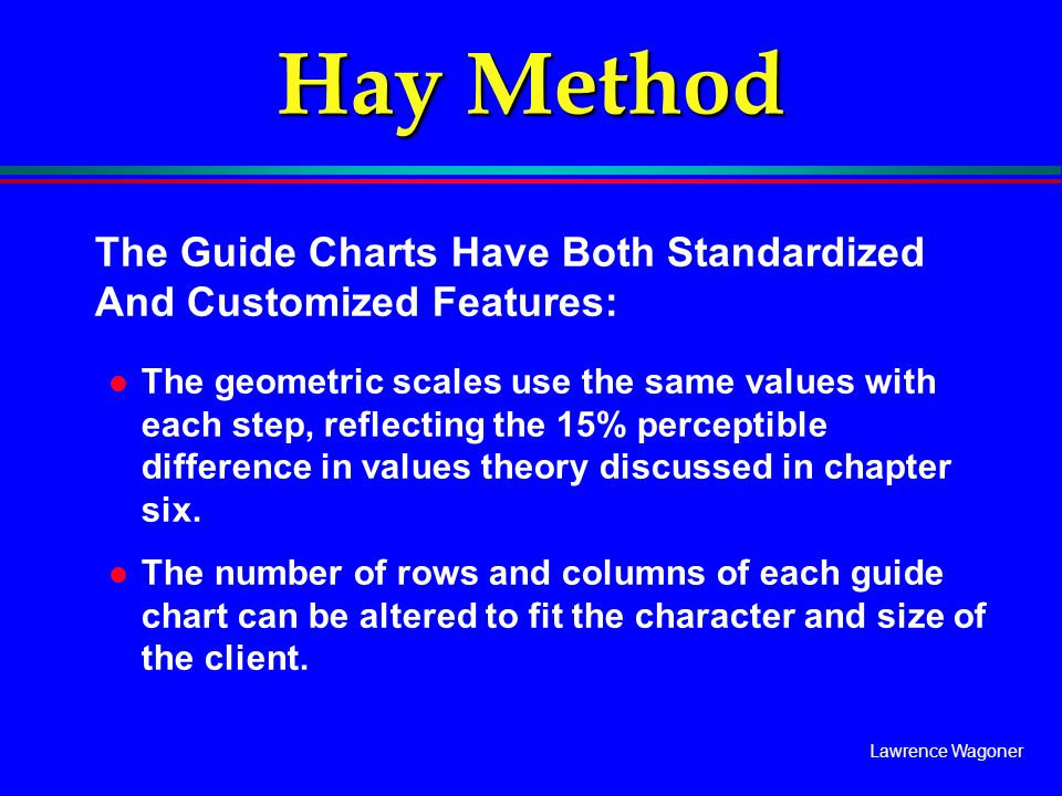 Lawrence Wagoner Hay Method The Guide Charts Have Both Standardized And Customized Features: l The geometric scales use the same values with each step