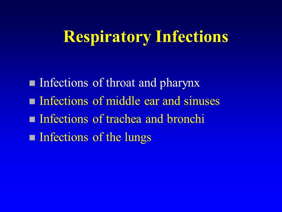 Community acquired pneumonia n Clinical: cough, sputum production, dyspnoea, fever.