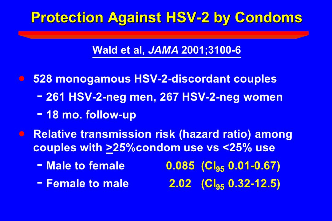Protection Against HSV-2 by Condoms Protection Against HSV-2 by Condoms Wald et al, JAMA 2001;3100-6  528 monogamous HSV-2-discordant couples - 261 H