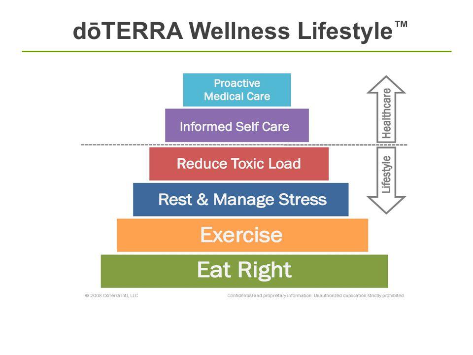 dōTERRA Wellness Lifestyle ™