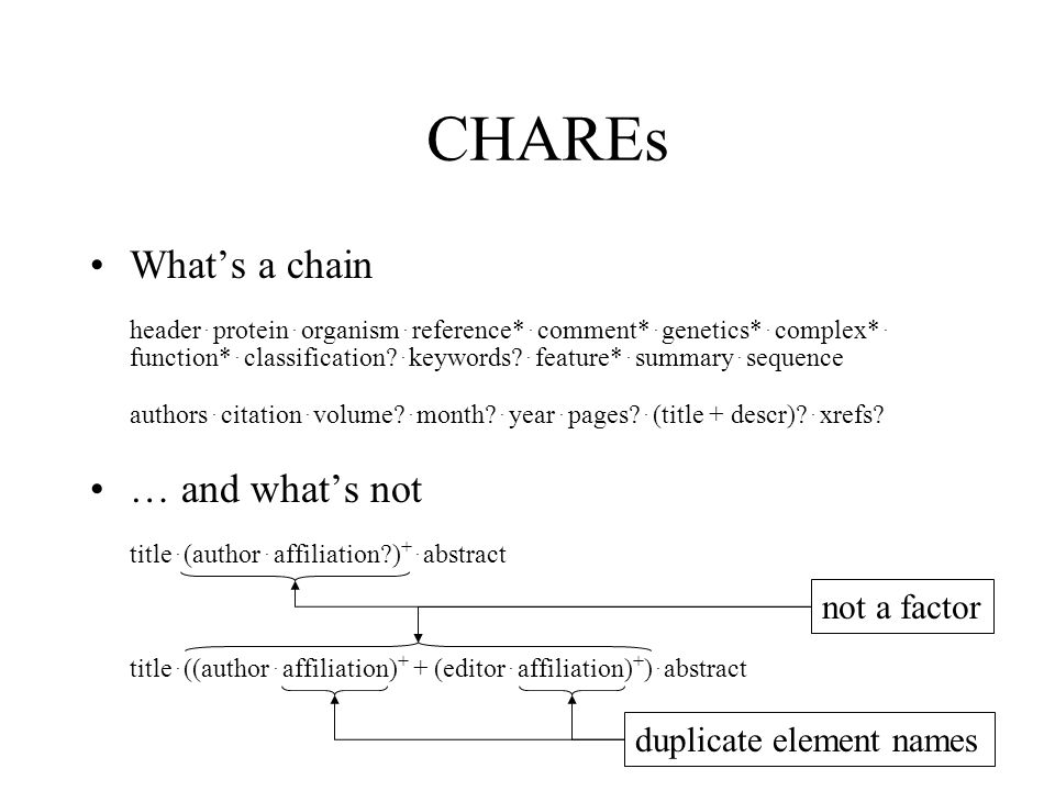 CHAREs What's a chain header. protein. organism.