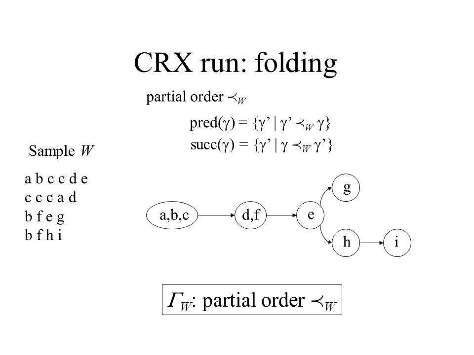 CRX run: folding a b c c d e c c c a d b f e g b f h i Sample W eghi a,b,c d,f partial order  W pred(  ) = {  ' |  '  W  } succ(  ) = {  ' |   W  '}  W : partial order  W