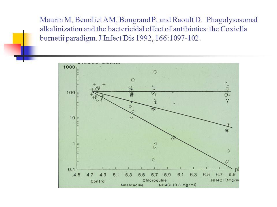 Maurin M, Benoliel AM, Bongrand P, and Raoult D.
