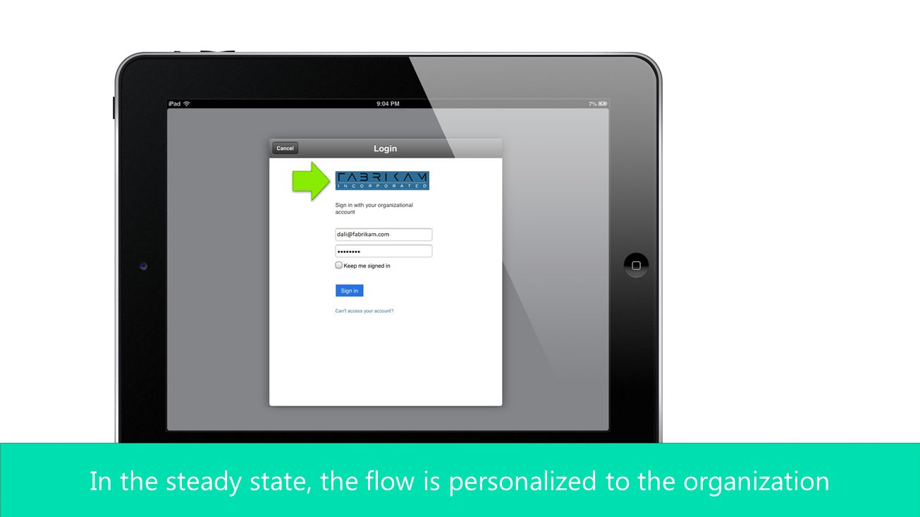 In the steady state, the flow is personalized to the organization