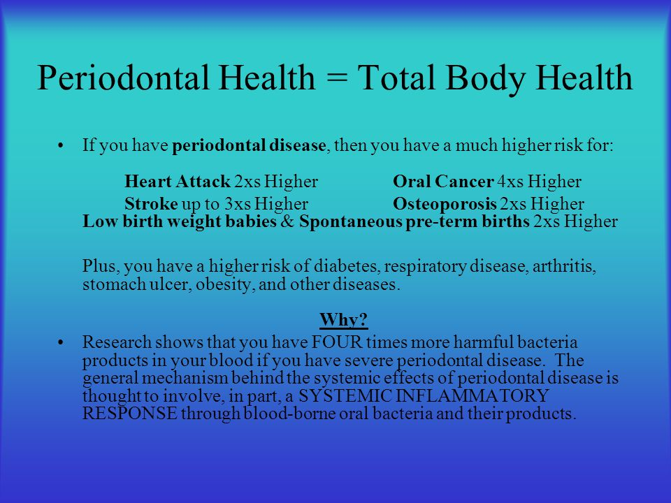 Periodontal Health = Total Body Health If you have periodontal disease, then you have a much higher risk for: Heart Attack 2xs Higher Oral Cancer 4xs Higher Stroke up to 3xs HigherOsteoporosis 2xs Higher Low birth weight babies & Spontaneous pre-term births 2xs Higher Plus, you have a higher risk of diabetes, respiratory disease, arthritis, stomach ulcer, obesity, and other diseases.