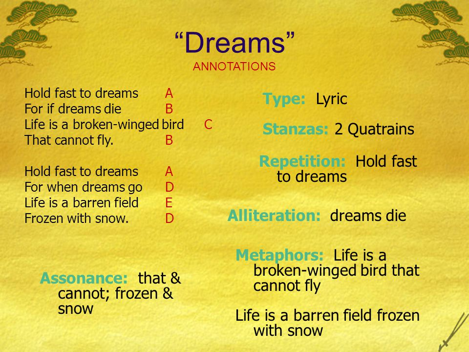 Type: Lyric Repetition: Hold fast to dreams Metaphors: Life is a broken-winged bird that cannot fly Life is a barren field frozen with snow Dreams ANNOTATIONS Hold fast to dreamsA For if dreams dieB Life is a broken-winged bird C That cannot fly.B Hold fast to dreamsA For when dreams goD Life is a barren fieldE Frozen with snow.D Alliteration: dreams die Assonance: that & cannot; frozen & snow Stanzas: 2 Quatrains