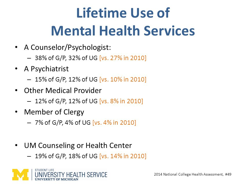 Lifetime Use of Mental Health Services A Counselor/Psychologist: – 38% of G/P, 32% of UG [vs.
