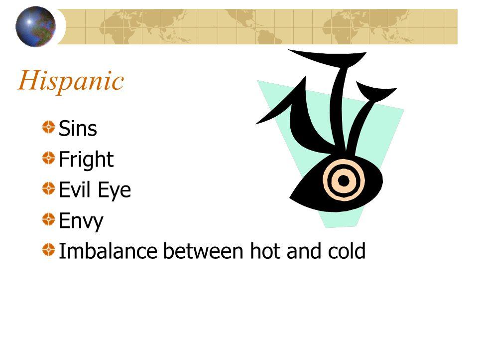 Hispanic Sins Fright Evil Eye Envy Imbalance between hot and cold