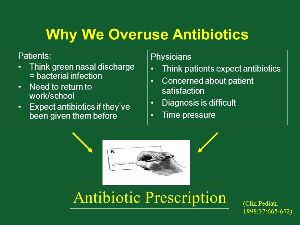 Why We Overuse Antibiotics Patients: Think green nasal discharge = bacterial infection Need to return to work/school Expect antibiotics if they've bee
