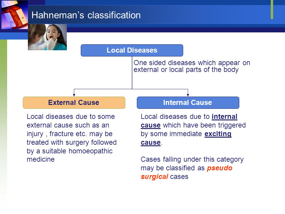 Hahneman's classification Local Diseases External CauseInternal Cause One sided diseases which appear on external or local parts of the body Local dis