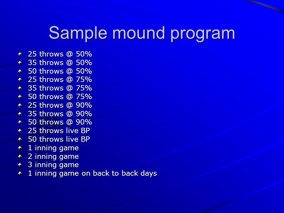 Sample mound program 25 throws @ 50% 35 throws @ 50% 50 throws @ 50% 25 throws @ 75% 35 throws @ 75% 50 throws @ 75% 25 throws @ 90% 35 throws @ 90% 5