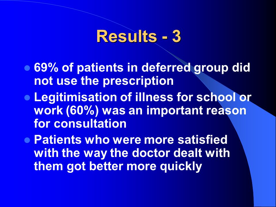 Results - 3 69% of patients in deferred group did not use the prescription Legitimisation of illness for school or work (60%) was an important reason for consultation Patients who were more satisfied with the way the doctor dealt with them got better more quickly