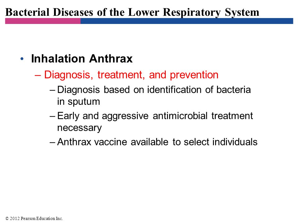 Bacterial Diseases of the Lower Respiratory System Inhalation Anthrax –Diagnosis, treatment, and prevention –Diagnosis based on identification of bact