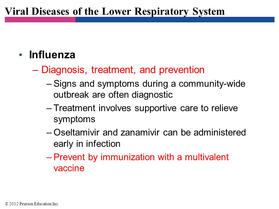 Viral Diseases of the Lower Respiratory System Influenza –Diagnosis, treatment, and prevention –Signs and symptoms during a community-wide outbreak ar