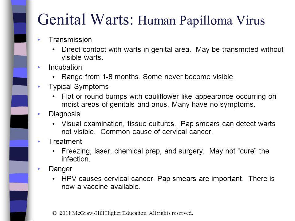 Genital Warts: Human Papilloma Virus Transmission Direct contact with warts in genital area. May be transmitted without visible warts. Incubation Rang