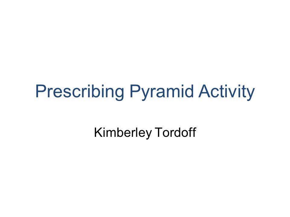 Prescribing Pyramid Activity Kimberley Tordoff