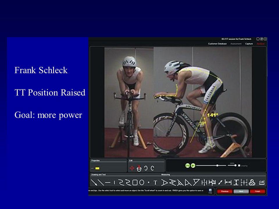 Frank Schleck TT Position Raised Goal: more power