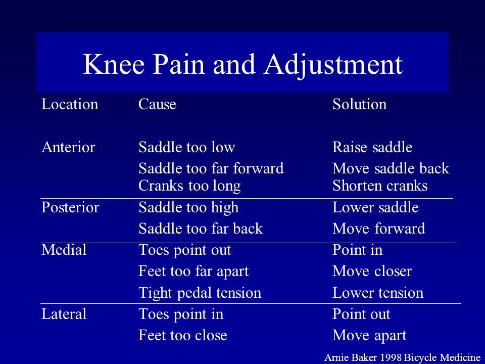 Knee Pain and Adjustment LocationCauseSolution AnteriorSaddle too lowRaise saddle Saddle too far forwardMove saddle back Cranks too longShorten cranks