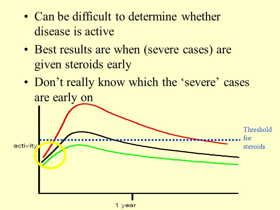 Can be difficult to determine whether disease is active Best results are when (severe cases) are given steroids early Don't really know which the 'severe' cases are early on Threshold for steroids