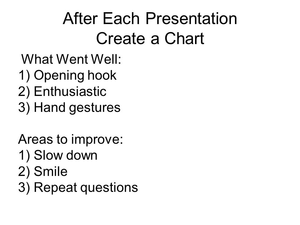After Each Presentation Create a Chart What Went Well: 1) Opening hook 2) Enthusiastic 3) Hand gestures Areas to improve: 1) Slow down 2) Smile 3) Repeat questions