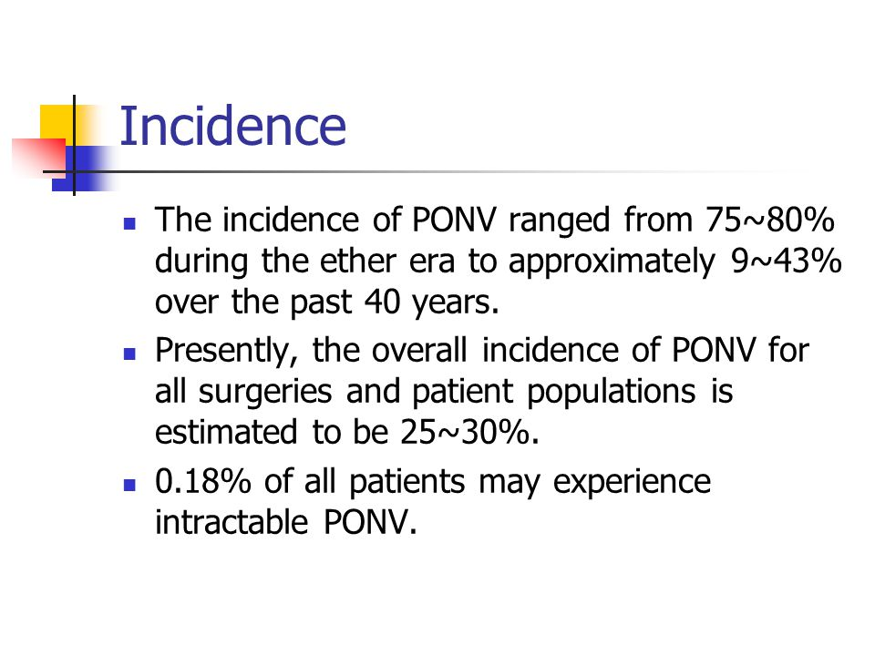 Incidence The incidence of PONV ranged from 75~80% during the ether era to approximately 9~43% over the past 40 years.