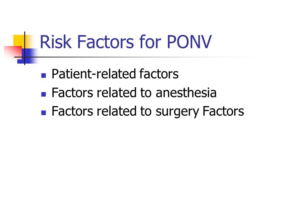 Risk Factors for PONV Patient-related factors Factors related to anesthesia Factors related to surgery Factors