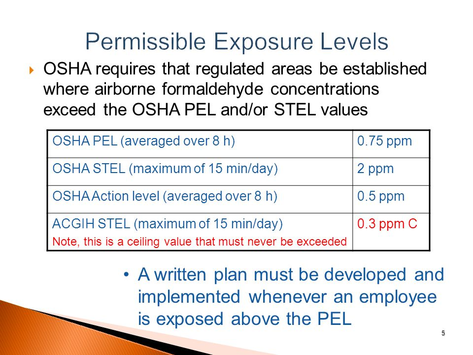  OSHA requires that regulated areas be established where airborne formaldehyde concentrations exceed the OSHA PEL and/or STEL values OSHA PEL (averaged over 8 h)0.75 ppm OSHA STEL (maximum of 15 min/day)2 ppm OSHA Action level (averaged over 8 h)0.5 ppm ACGIH STEL (maximum of 15 min/day) Note, this is a ceiling value that must never be exceeded 0.3 ppm C A written plan must be developed and implemented whenever an employee is exposed above the PEL 5