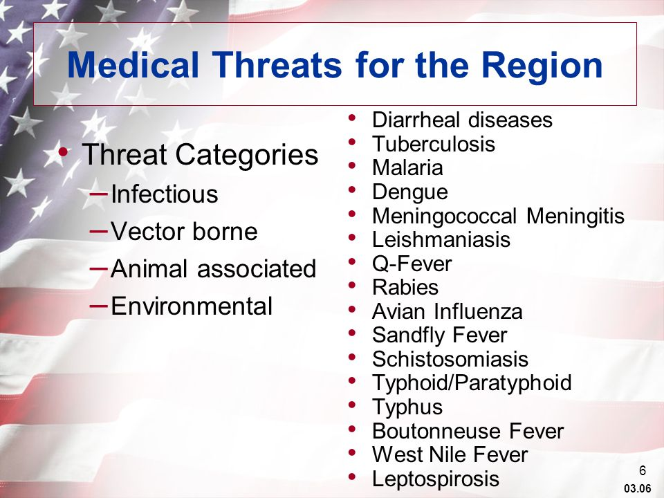 03.06 6 Medical Threats for the Region Threat Categories – Infectious – Vector borne – Animal associated – Environmental Diarrheal diseases Tuberculosis Malaria Dengue Meningococcal Meningitis Leishmaniasis Q-Fever Rabies Avian Influenza Sandfly Fever Schistosomiasis Typhoid/Paratyphoid Typhus Boutonneuse Fever West Nile Fever Leptospirosis