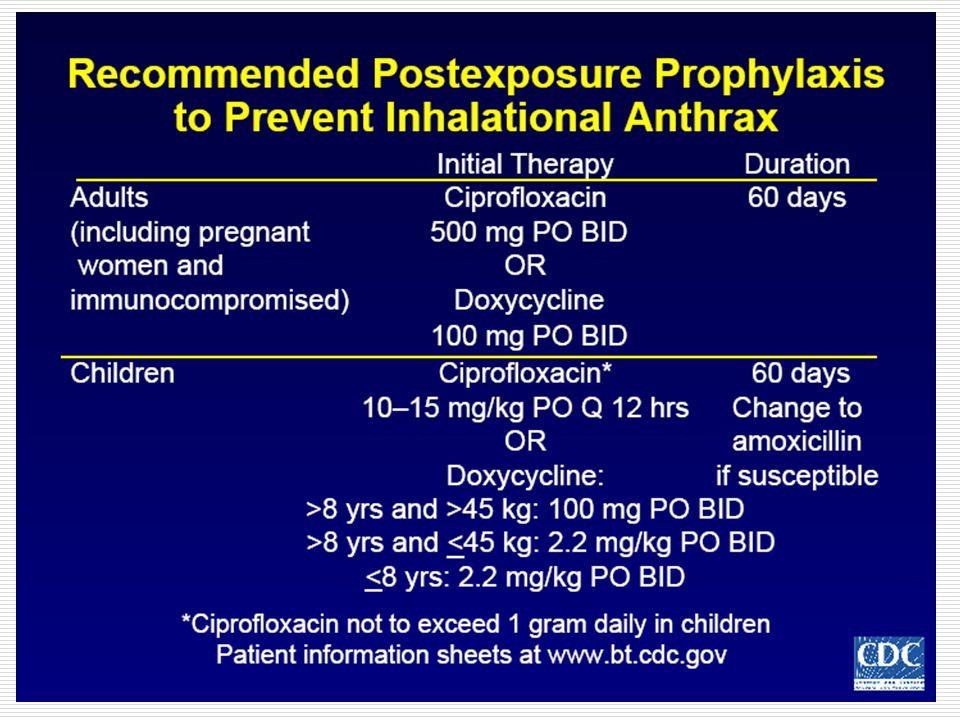 Anthrax: Treatment