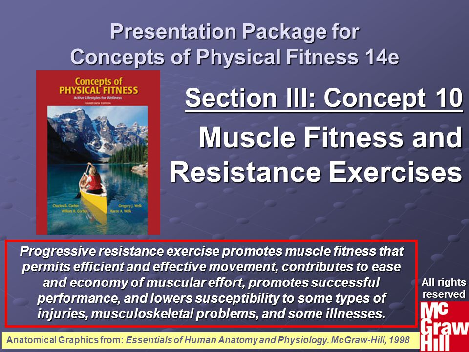 1Concepts of Physical Fitness 14e Presentation Package for Concepts of Physical Fitness 14e Section III: Concept 10 Muscle Fitness and Resistance Exercises All rights reserved Anatomical Graphics from: Essentials of Human Anatomy and Physiology.