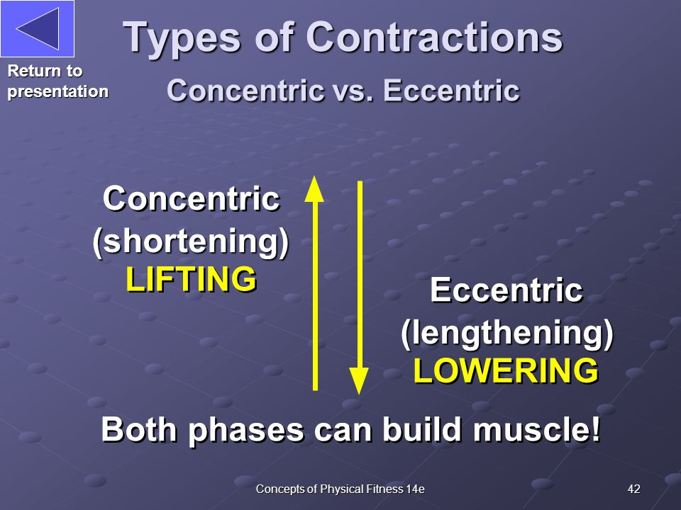 42Concepts of Physical Fitness 14e Types of Contractions Concentric vs.