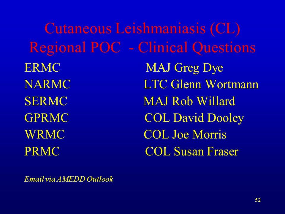 52 Cutaneous Leishmaniasis (CL) Regional POC - Clinical Questions ERMC MAJ Greg Dye NARMC LTC Glenn Wortmann SERMC MAJ Rob Willard GPRMC COL David Doo