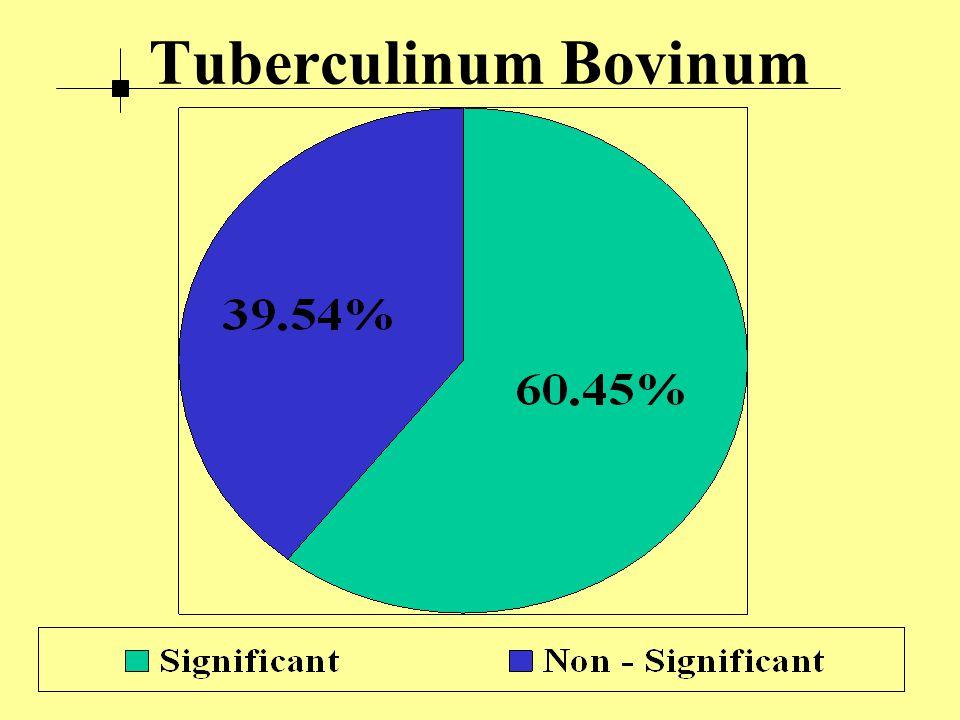 Tuberculinum Bovinum Fig 5