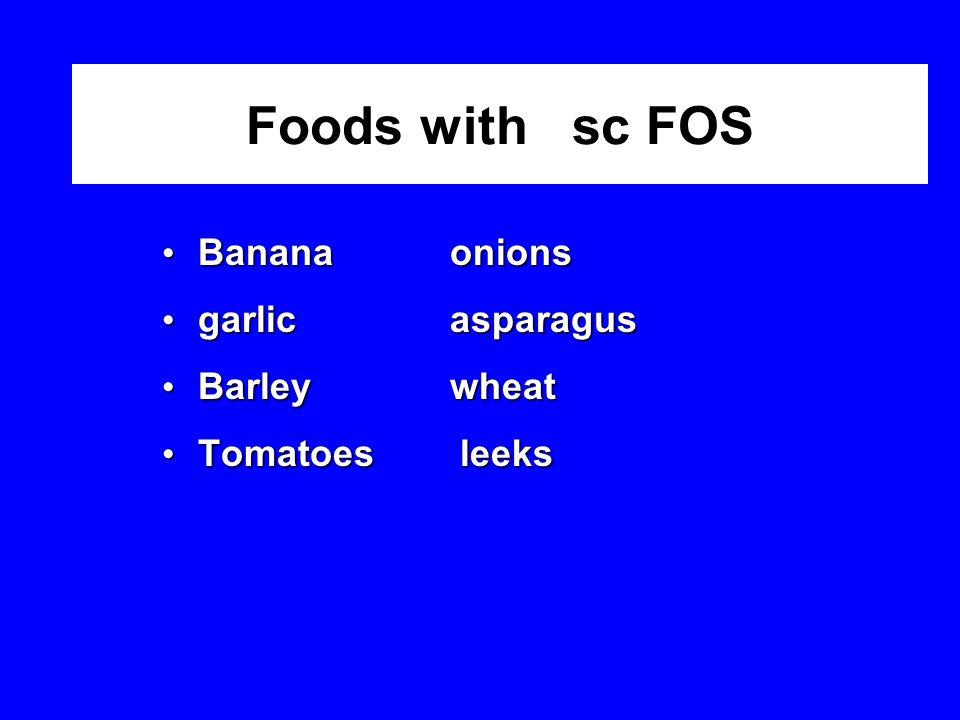 Foods with sc FOS Banana onions Banana onions garlic asparagus garlic asparagus Barley wheat Barley wheat Tomatoes leeks Tomatoes leeks
