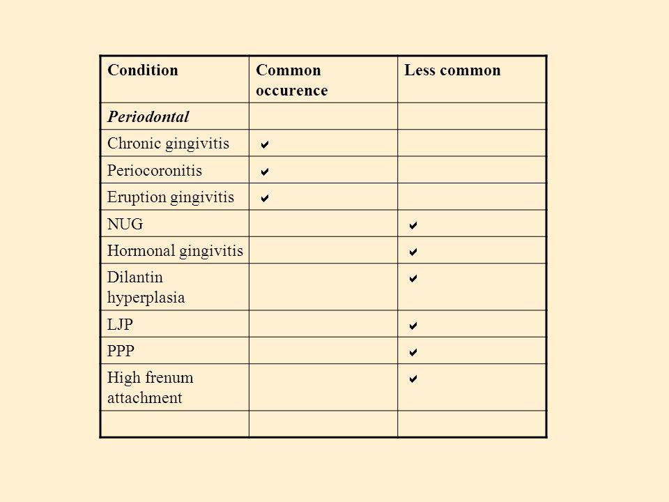 ConditionCommon occurence Less common Periodontal Chronic gingivitis  Periocoronitis  Eruption gingivitis  NUG  Hormonal gingivitis  Dilantin hyp