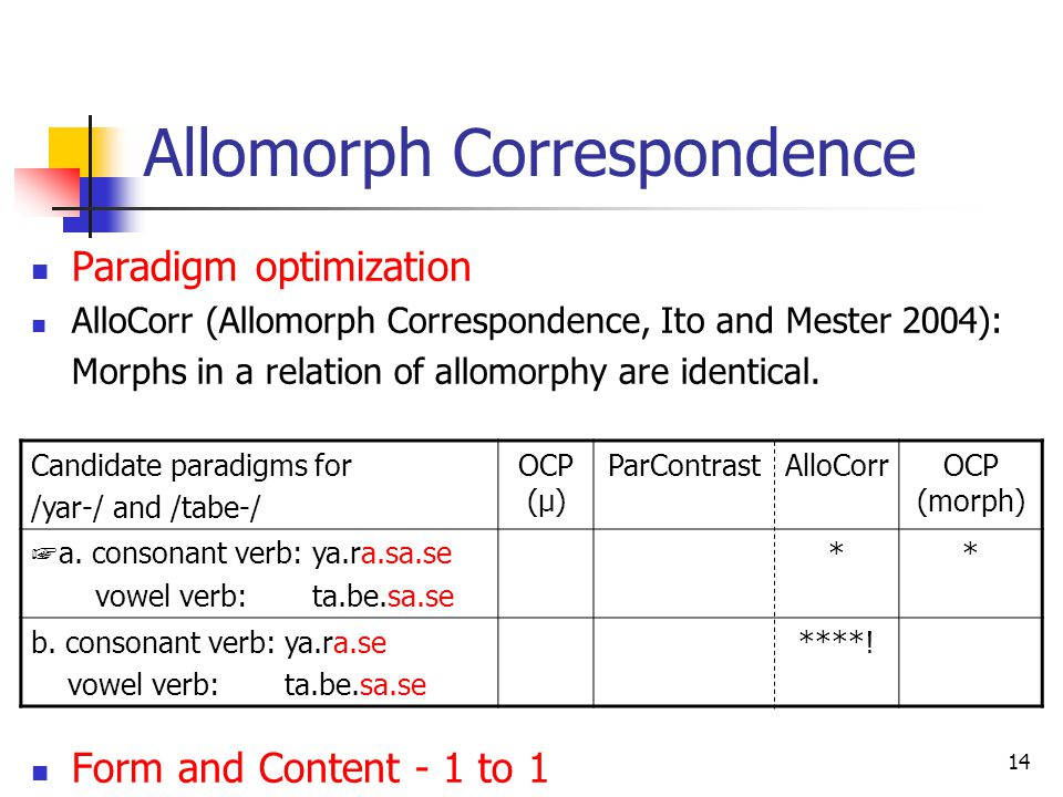 14 Allomorph Correspondence Paradigm optimization AlloCorr (Allomorph Correspondence, Ito and Mester 2004): Morphs in a relation of allomorphy are identical.