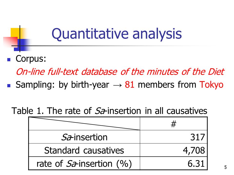 5 Quantitative analysis Corpus: On-line full-text database of the minutes of the Diet Sampling: by birth-year → 81 members from Tokyo Table 1.