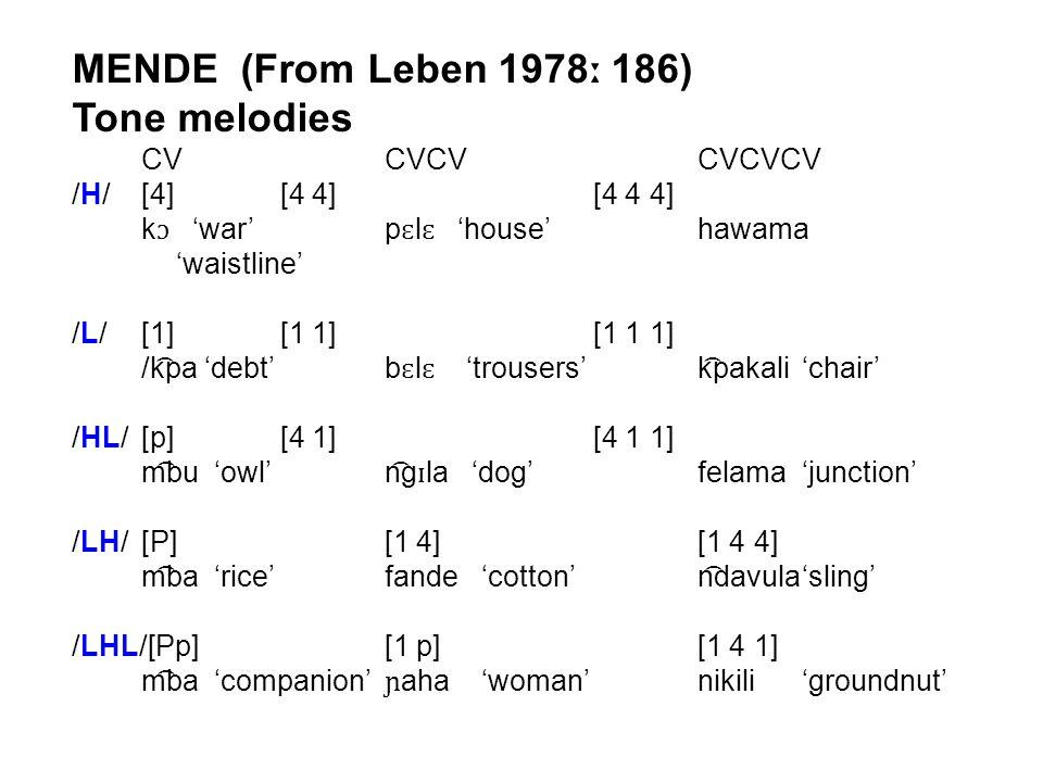MENDE (From Leben 1978 ː 186) Tone melodies CVCVCVCVCVCV /H/[4][4 4][4 4 4] k ɔ 'war'p ɛ l ɛ 'house'hawama 'waistline' /L/[1][1 1][1 1 1] /k ͡ pa 'debt'b ɛ l ɛ 'trousers'k ͡ pakali'chair' /HL/[p][4 1][4 1 1] m ͡ bu 'owl'n ͡ g ɪ la 'dog' felama'junction' /LH/[P][1 4][1 4 4] m ͡ ba 'rice'fande 'cotton'n ͡ davula'sling' /LHL/[Pp][1 p][1 4 1] m ͡ ba 'companion' ɲ aha 'woman'nikili'groundnut'