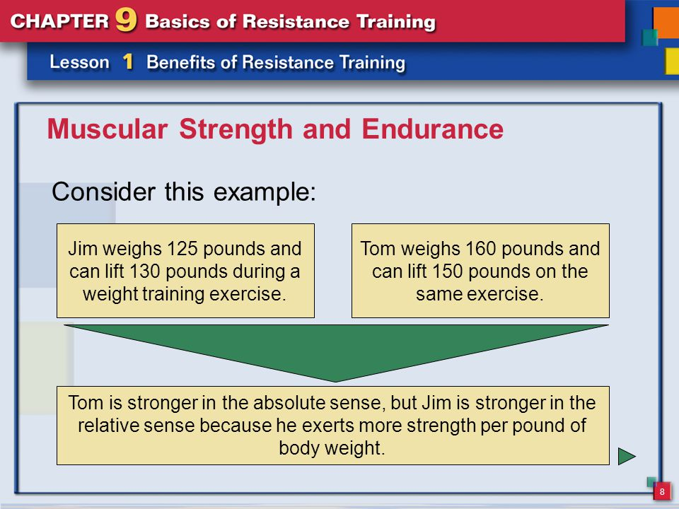 8 Muscular Strength and Endurance Consider this example: Jim weighs 125 pounds and can lift 130 pounds during a weight training exercise.