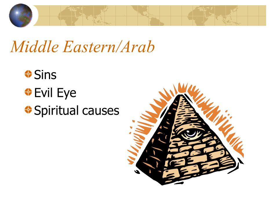Middle Eastern/Arab Sins Evil Eye Spiritual causes