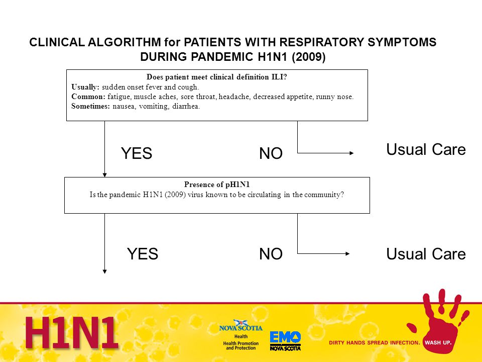 Does patient meet clinical definition ILI? Usually: sudden onset fever and cough. Common: fatigue, muscle aches, sore throat, headache, decreased appe