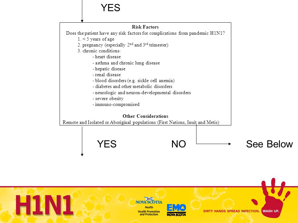 Risk Factors Does the patient have any risk factors for complications from pandemic H1N1? 1. < 5 years of age 2. pregnancy (especially 2 nd and 3 rd t